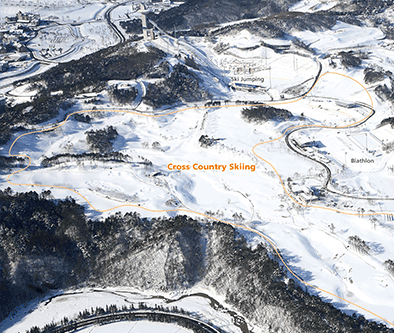 Alpensia Cross Country Skiing Centre - artist impression